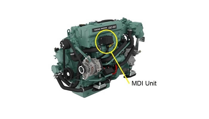 Volvo Penta latest MDI unit